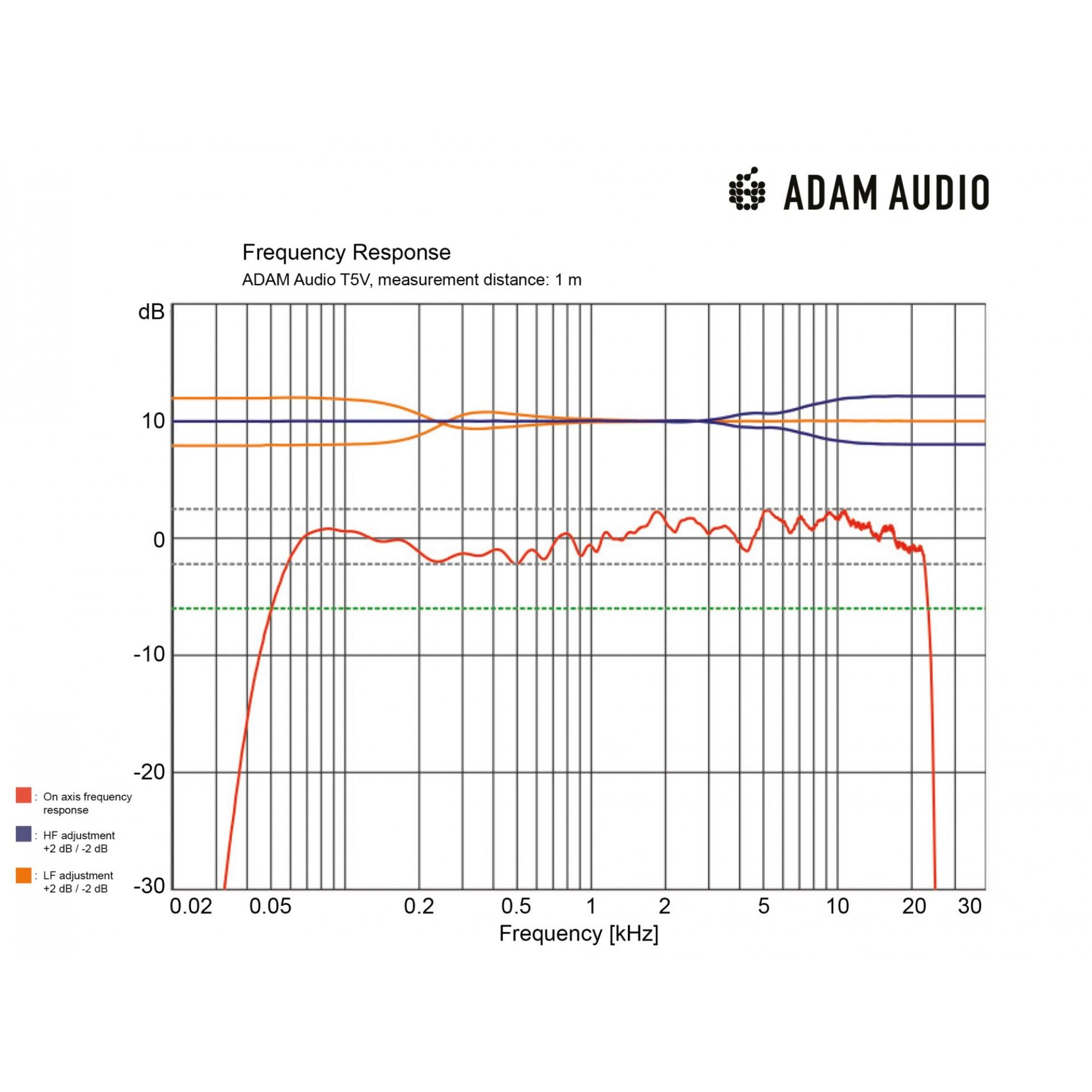 ADAM AUDIO T5V